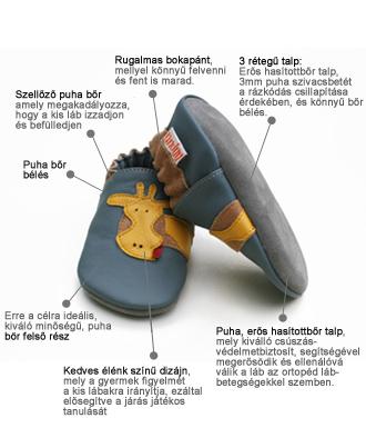 eaf4c7476f0a Liliputi cipők kialakítása, Liliputi puhatalpú cipők