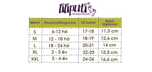 Liliputi mérettábla